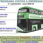 Programa visitas a empresas 2º cuatrimestre